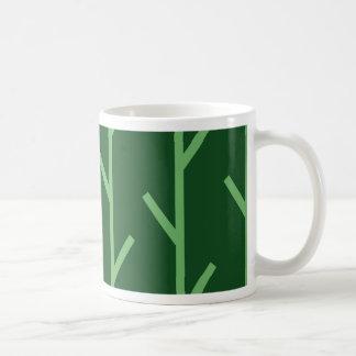 Grenar Kaffemugg