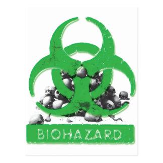 Grön Bio fara- och skallehög Vykort