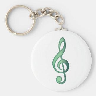 Grön Trebleklav för Jade Rund Nyckelring