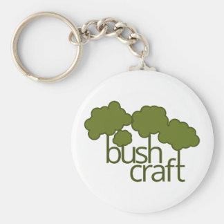 Gröna träd, buskehantverk rund nyckelring
