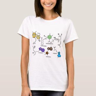 Gropiga Neurotransmitters Tshirts