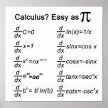Grundläggande tryck för Calculus Affisch