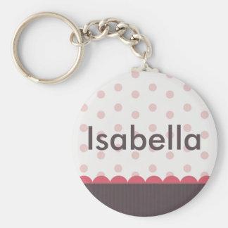 Gullig rosagråttanpassningsbar Keychain Rund Nyckelring