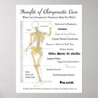 Gynnar av väggen för Chiropracticomsorgaffischen Poster
