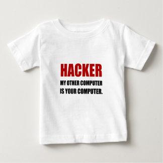 Hacker annan din dator tee