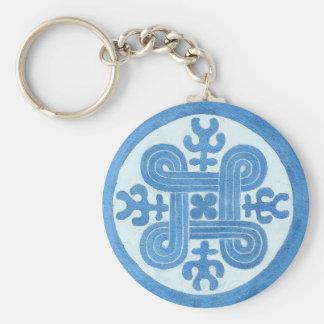 Hannunvaakuna - forntida finlandssvenskt symbol rund nyckelring