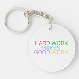 Hårt arbete gör bra arbete