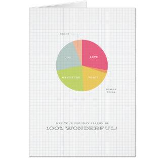 Helgdagpajen kartlägger det företags helgdagkortet hälsningskort