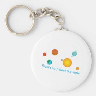 Hem- planet nyckel ring