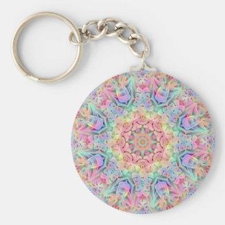 Hippiemönster Keychains, 3 stilar Rund Nyckelring