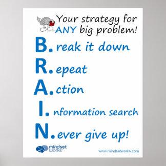 HJÄRNstrategiaffisch, vid Mindsetarbeten Poster