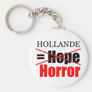 Hollande inte hopp = fasa - R Keychain Rund Nyckelring