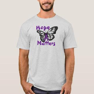 Hopp för Lupus Tröja