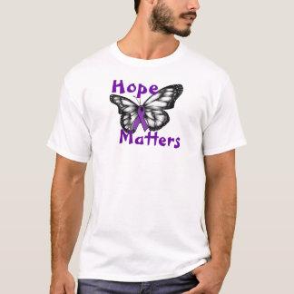 Hopp för Lupus Tröjor