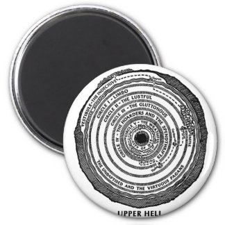 Hötorgskonstvintagereligion 'övreHell Magnet