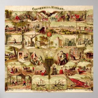 Hundraårs- historia 1776-1876 för US Poster
