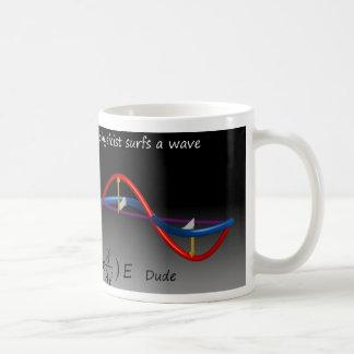 Hur en fysiker surfar kaffemugg