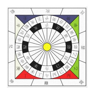 Huvudsaklig riktningskompass för china 24 canvastryck