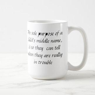 I besvära nu muggen kaffemugg