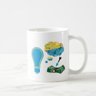 Idéer frambringar pengar kaffemugg
