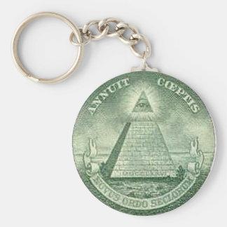 illuminati rund nyckelring