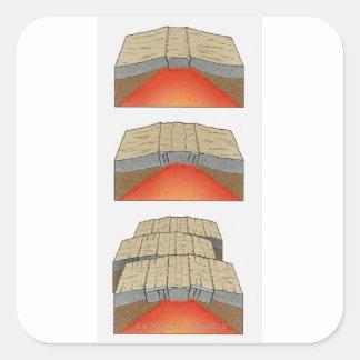 Illustration av oceanic tallrikar som ifrån fyrkantigt klistermärke