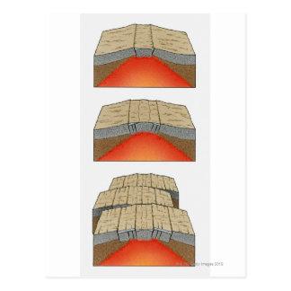 Illustration av oceanic tallrikar som ifrån vykort