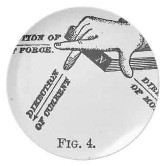 Industriellt mekaniskt iscensätta för vintage tallrik