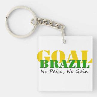 Ingen Brasilien - smärta ingen affärsvinst