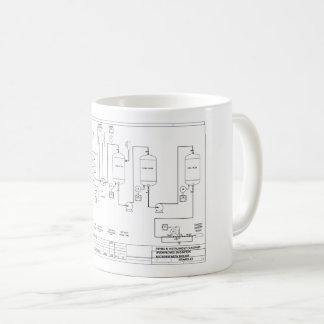 Ingenjör Microbrewerydröm Kaffemugg
