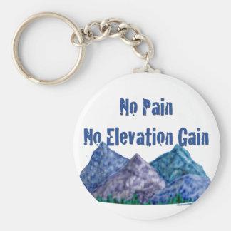 Inget smärta ingen affärsvinst som fotvandrar rund nyckelring