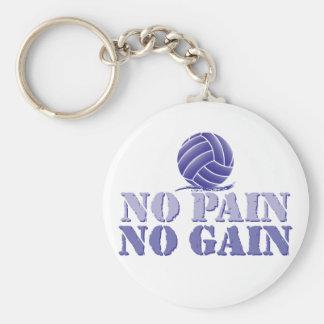 Inget smärta ingen affärsvinstvolleyboll rund nyckelring