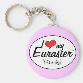 Jag älskar min Eurasier (det är en hund), Rund Nyckelring