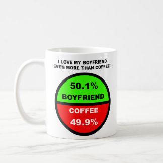 Jag älskar min pojkvän mer än den roliga muggen kaffemugg