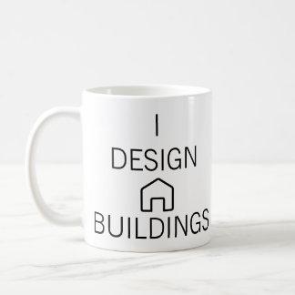 Jag planlägger byggnadmuggen kaffemugg