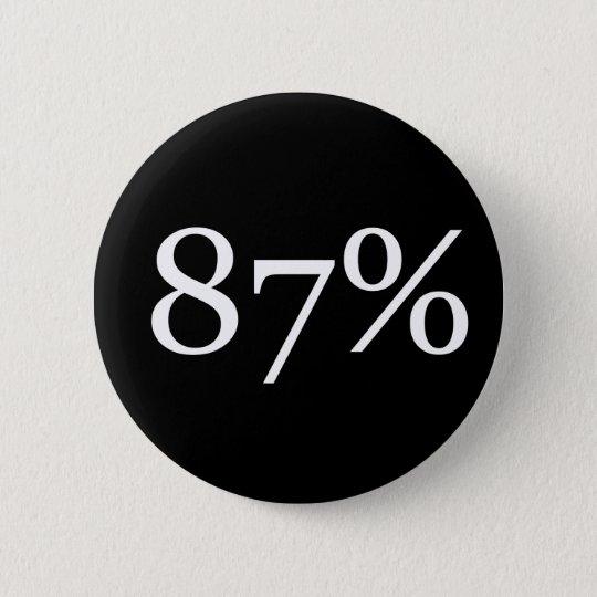 Jag tillhör 87% standard knapp rund 5.7 cm