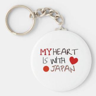 Japan lättnad rund nyckelring