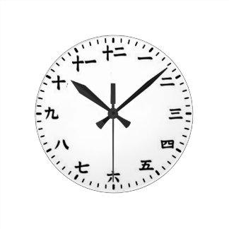 Japan Rund Klocka