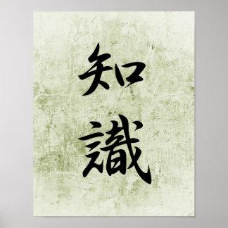 Japansk Kanji för kunskap - Chishiki Poster