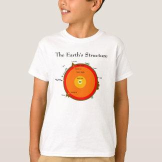 Jord strukturerar t-skjortan tshirts