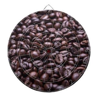 Kaffebönor Piltavla
