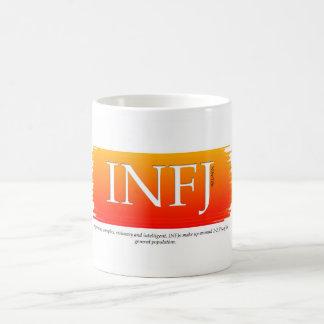 Kaffemugg för MBTI INFJ