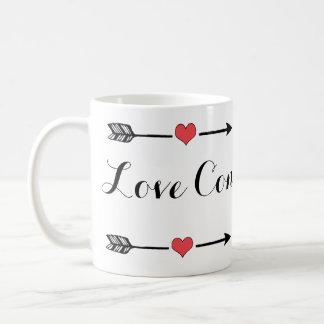 Kärlek erövrar all kaffemugg