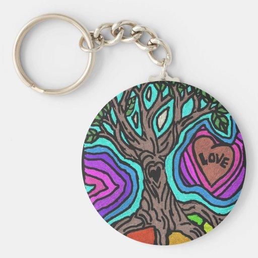 Kärlekklotterträd Nyckelringar