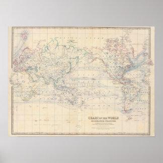 Karta 2_Maps för gammal värld av forntid Poster