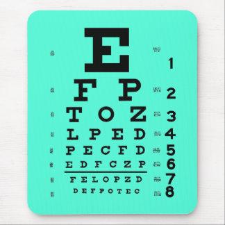 Kartlägger det medicinska ögat för musmatta