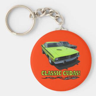 Keychain med den klassikerCudas designen Nyckelring