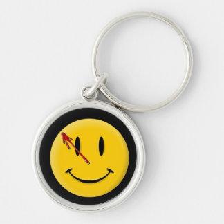 keychain nyckel ringar