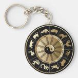 Kinesisk Zodiac kartlägger Nyckelringar