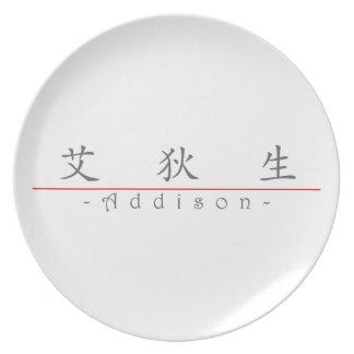 Kinesnamn för Addison 20396_1.pdf Tallrik